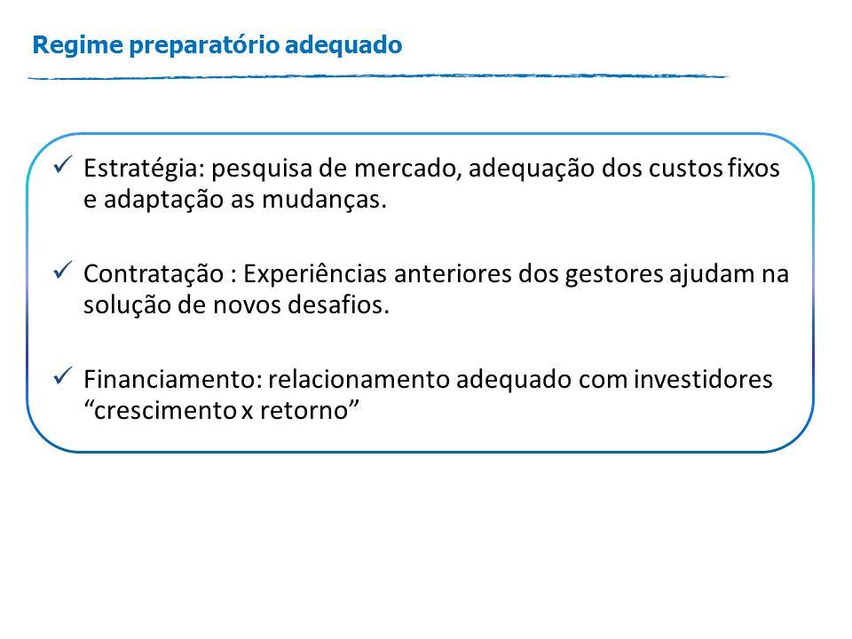 Regime preparatório adequado Estratégia: pesquisa de mercado, adequação dos custos fixos e adaptação as mudanças. Contratação : Experiências anteriore