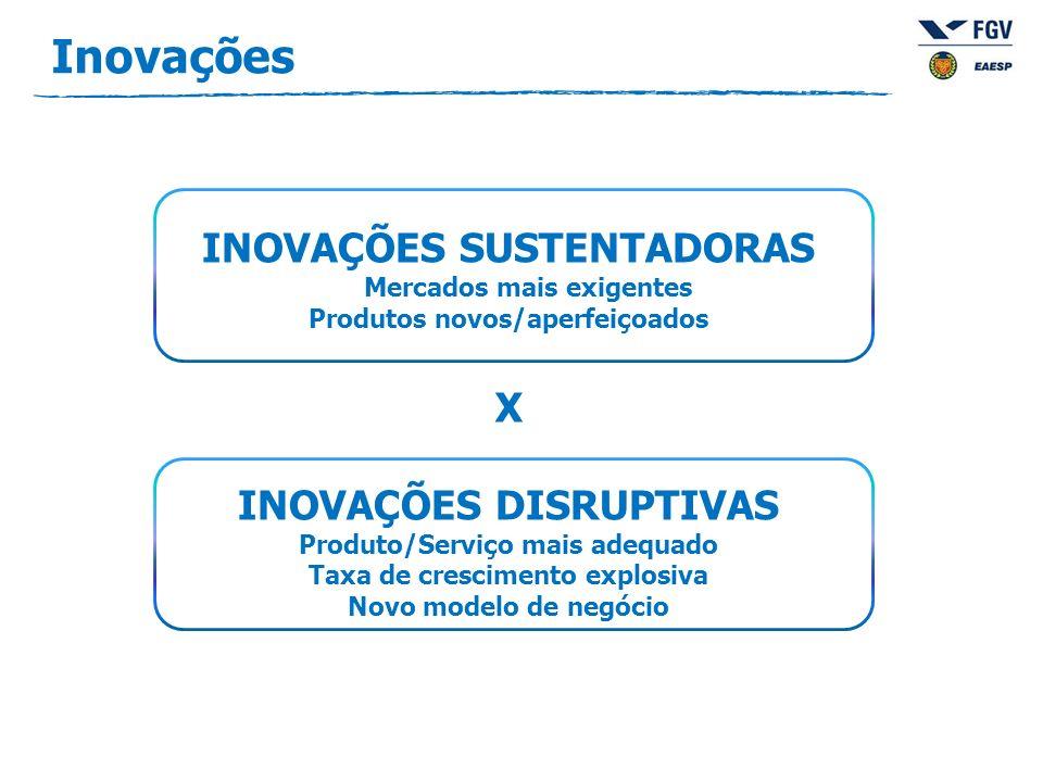 INOVAÇÕES SUSTENTADORAS Mercados mais exigentes Produtos novos/aperfeiçoados X INOVAÇÕES DISRUPTIVAS Produto/Serviço mais adequado Taxa de crescimento explosiva Novo modelo de negócio Inovações