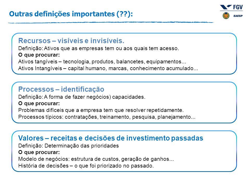 Recursos – visíveis e invisíveis. Definição: Ativos que as empresas tem ou aos quais tem acesso. O que procurar: Ativos tangíveis – tecnologia, produt