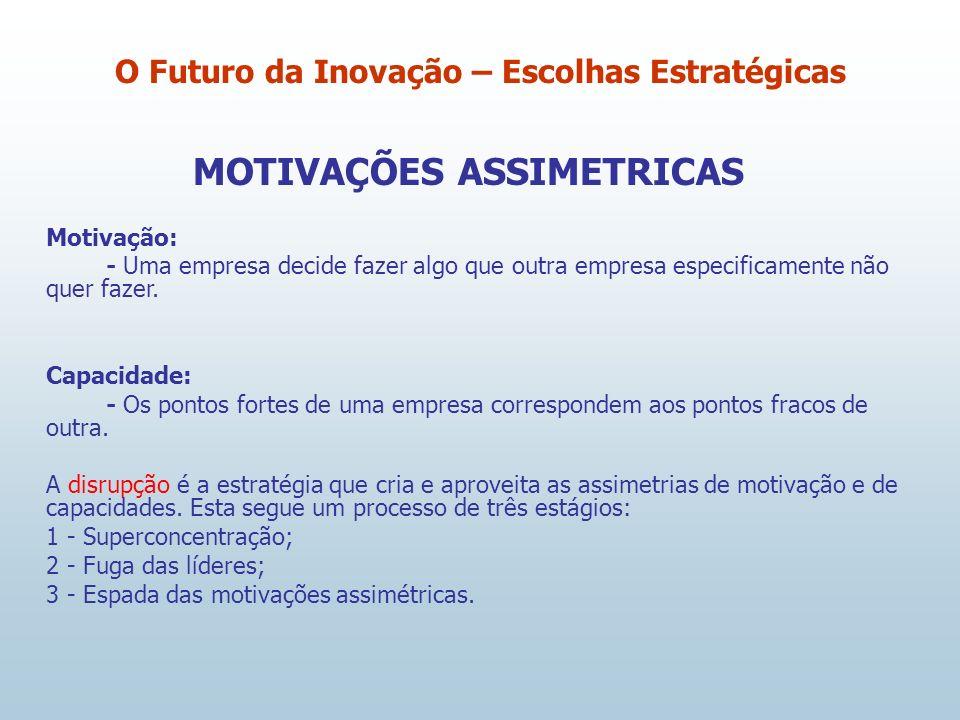 O Futuro da Inovação – Escolhas Estratégicas MOTIVAÇÕES ASSIMETRICAS Motivação: - Uma empresa decide fazer algo que outra empresa especificamente não