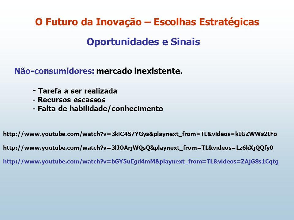Oportunidades e Sinais Não-consumidores: mercado inexistente. - Tarefa a ser realizada - Recursos escassos - Falta de habilidade/conhecimento http://w
