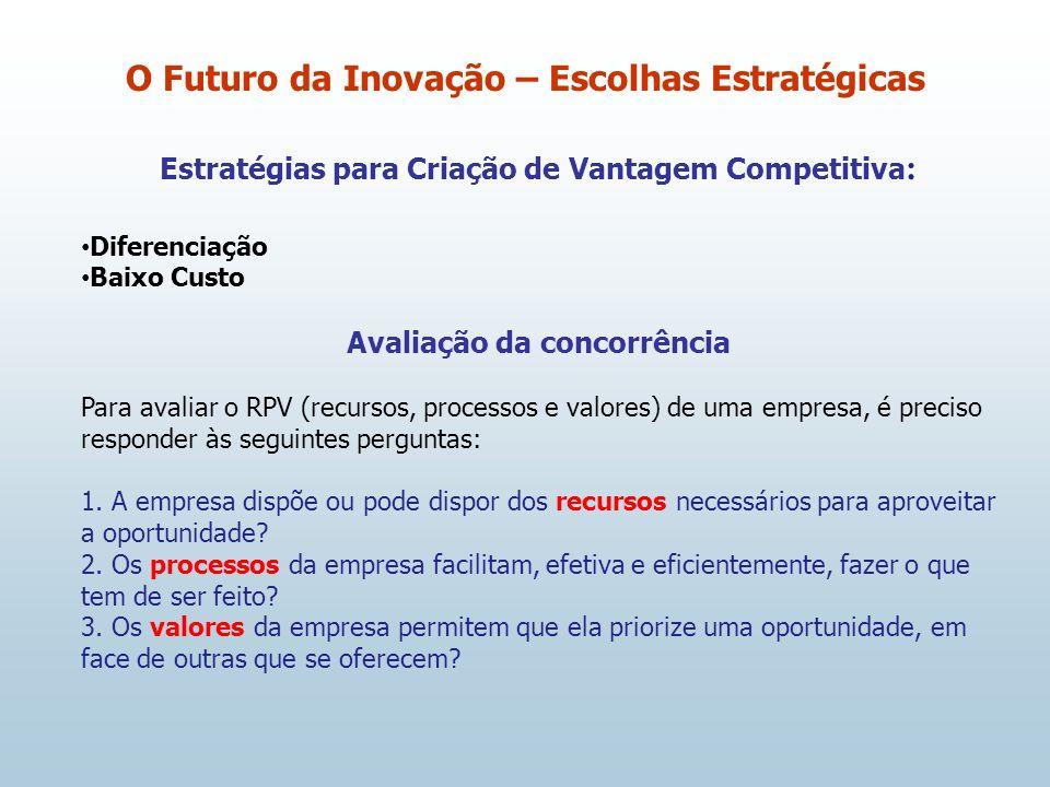 Estratégias para Criação de Vantagem Competitiva : Diferenciação Baixo Custo Avaliação da concorrência Para avaliar o RPV (recursos, processos e valor