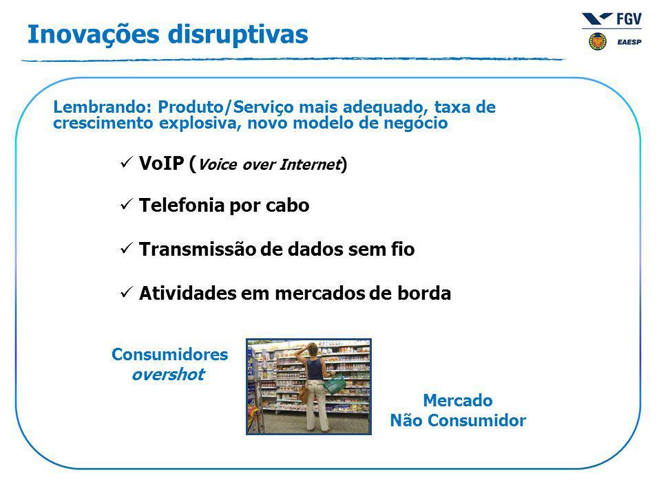 Inovações disruptivas Lembrando: Produto/Serviço mais adequado, taxa de crescimento explosiva, novo modelo de negócio VoIP ( Voice over Internet ) Telefonia por cabo Transmissão de dados sem fio Atividades em mercados de borda Consumidores overshot Mercado Não Consumidor