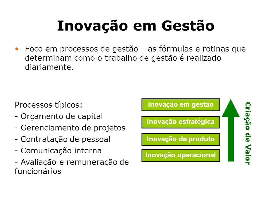 Inovação em Gestão Foco em processos de gestão – as fórmulas e rotinas que determinam como o trabalho de gestão é realizado diariamente. Inovação em g