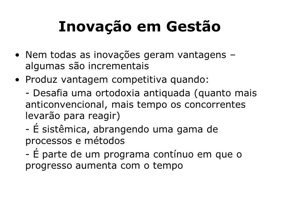 Inovação em Gestão Nem todas as inovações geram vantagens – algumas são incrementais Produz vantagem competitiva quando: - Desafia uma ortodoxia antiq