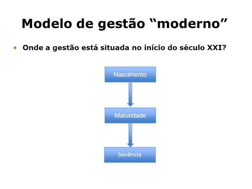 Nascimento Maturidade Senência Modelo de gestão moderno Onde a gestão está situada no início do século XXI?