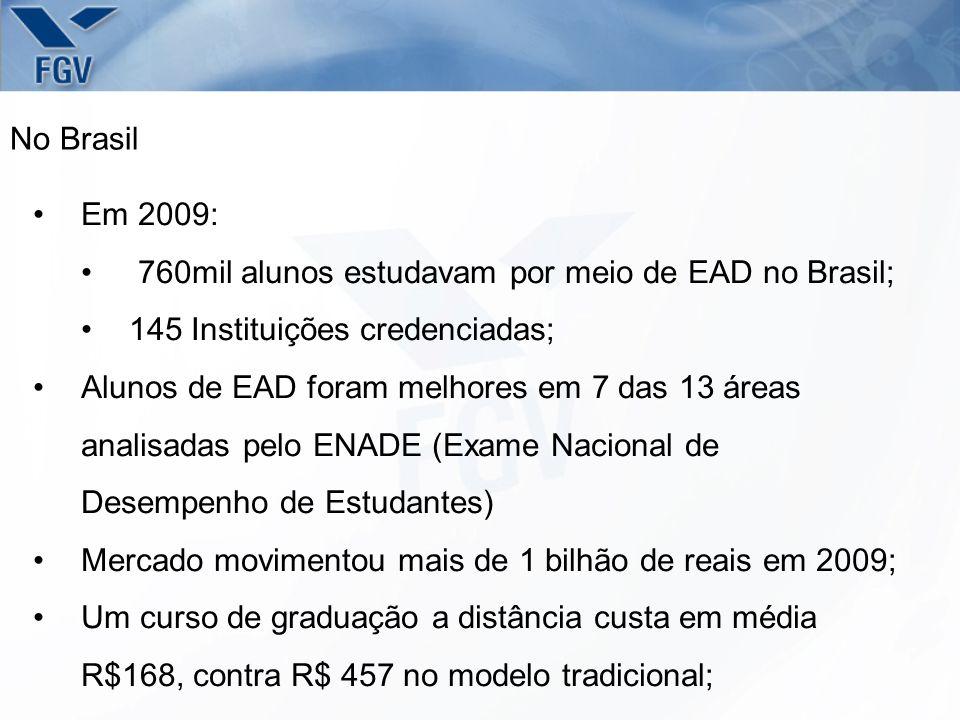 No Brasil Em 2009: 760mil alunos estudavam por meio de EAD no Brasil; 145 Instituições credenciadas; Alunos de EAD foram melhores em 7 das 13 áreas an