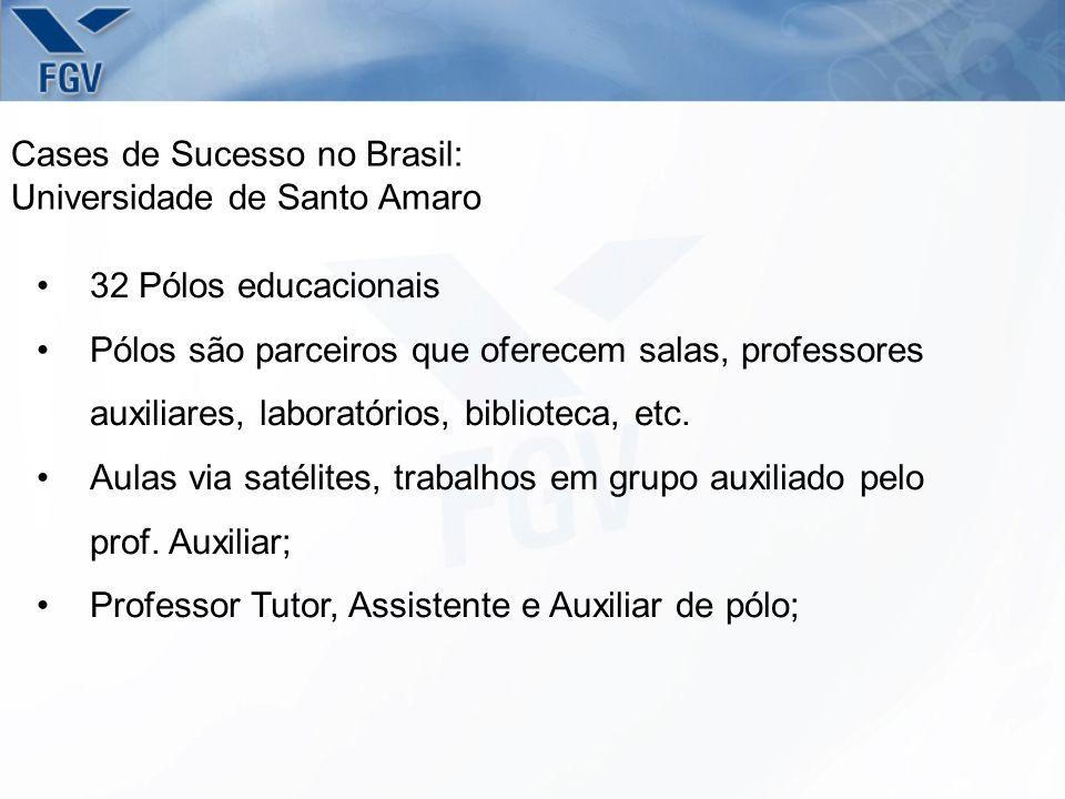 Cases de Sucesso no Brasil: Universidade de Santo Amaro 32 Pólos educacionais Pólos são parceiros que oferecem salas, professores auxiliares, laborató