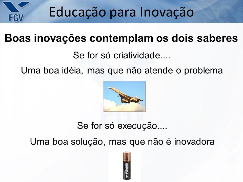 Boas inovações contemplam os dois saberes Educação para Inovação Se for só criatividade.... Uma boa idéia, mas que não atende o problema Se for só exe