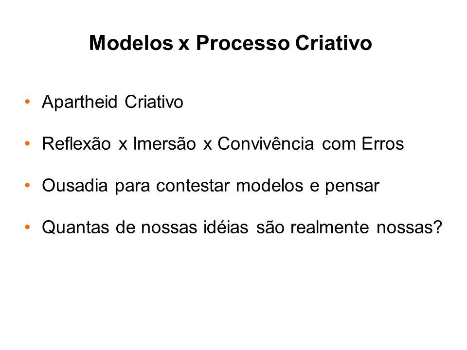 Modelos x Processo Criativo Apartheid Criativo Reflexão x Imersão x Convivência com Erros Ousadia para contestar modelos e pensar Quantas de nossas id