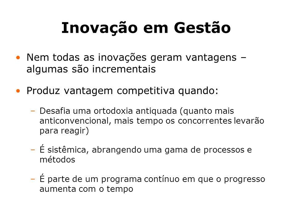 Inovação em Gestão Nem todas as inovações geram vantagens – algumas são incrementais Produz vantagem competitiva quando: –Desafia uma ortodoxia antiqu