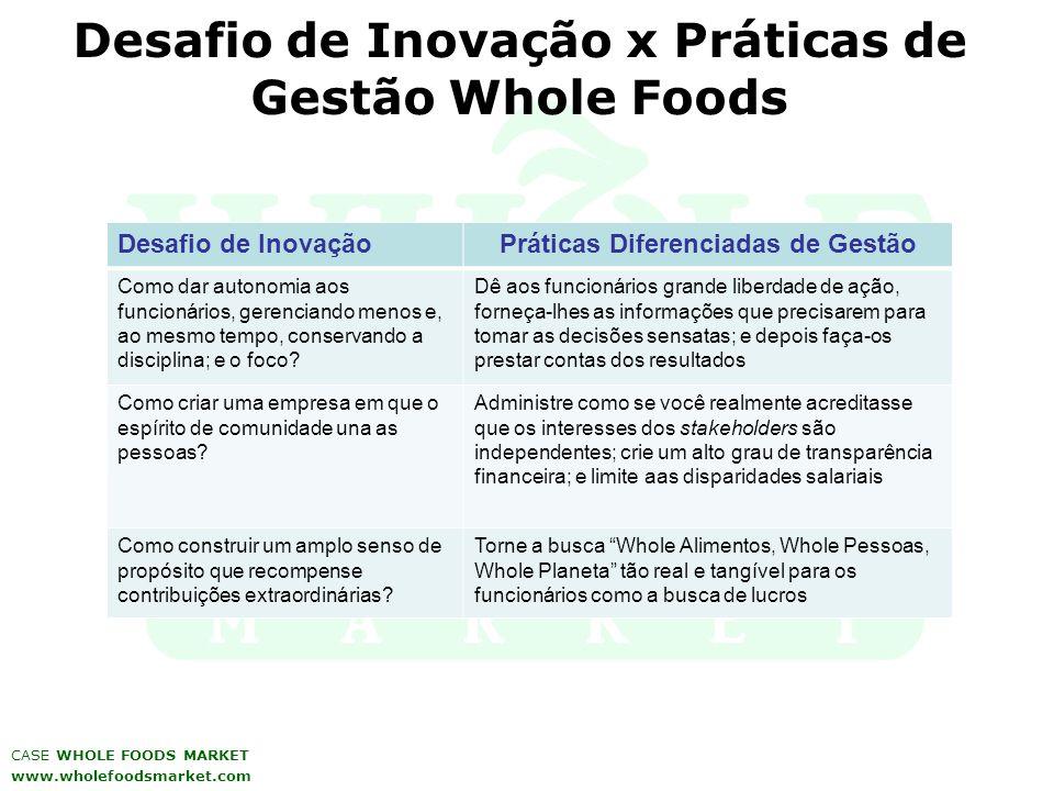 A Whole Foods no séc. XXI CASE WHOLE FOODS MARKET www.wholefoodsmarket.com
