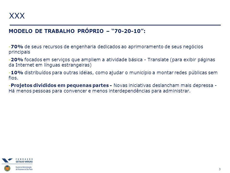 3 XXX MODELO DE TRABALHO PRÓPRIO – 70-20-10: -70% de seus recursos de engenharia dedicados ao aprimoramento de seus negócios principais -20% focados e