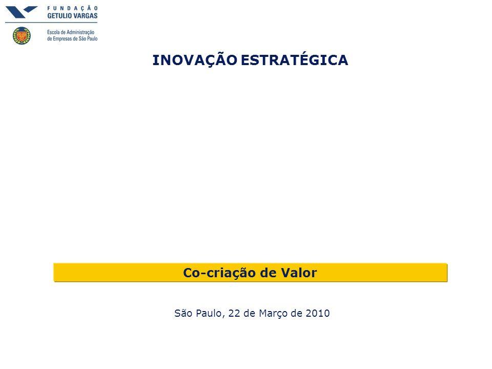 INOVAÇÃO ESTRATÉGICA Co-criação de Valor São Paulo, 22 de Março de 2010
