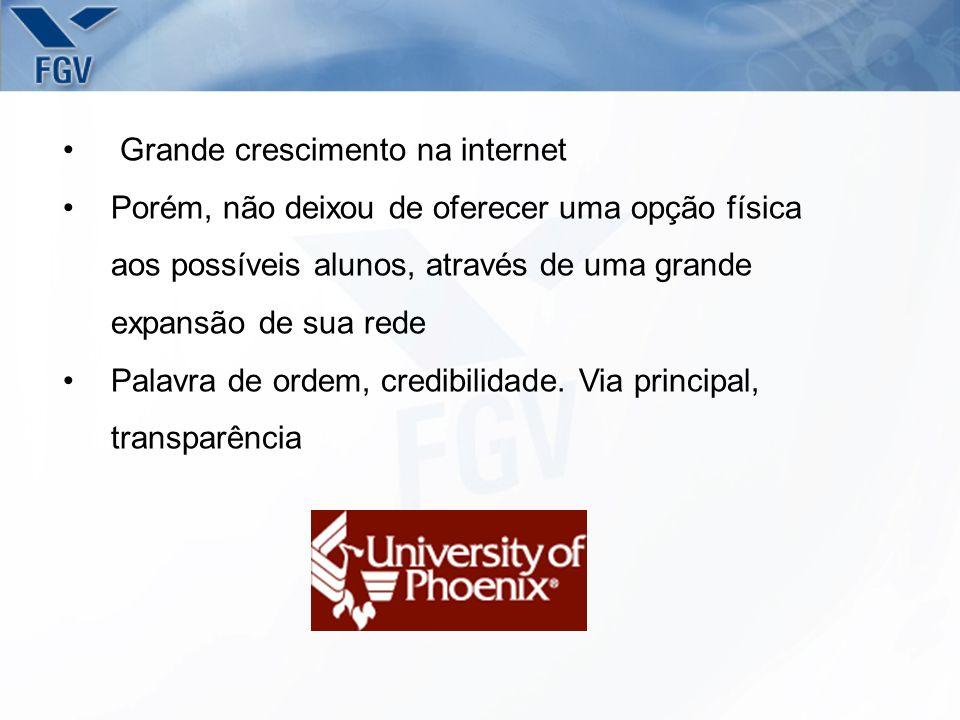 Grande crescimento na internet Porém, não deixou de oferecer uma opção física aos possíveis alunos, através de uma grande expansão de sua rede Palavra de ordem, credibilidade.
