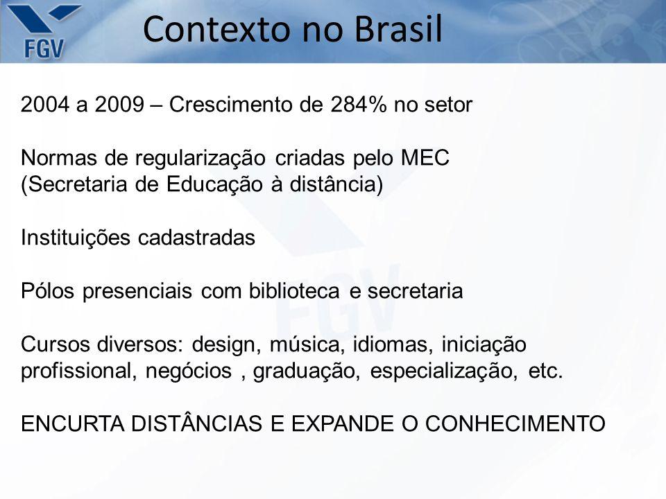 2004 a 2009 – Crescimento de 284% no setor Normas de regularização criadas pelo MEC (Secretaria de Educação à distância) Instituições cadastradas Pólo