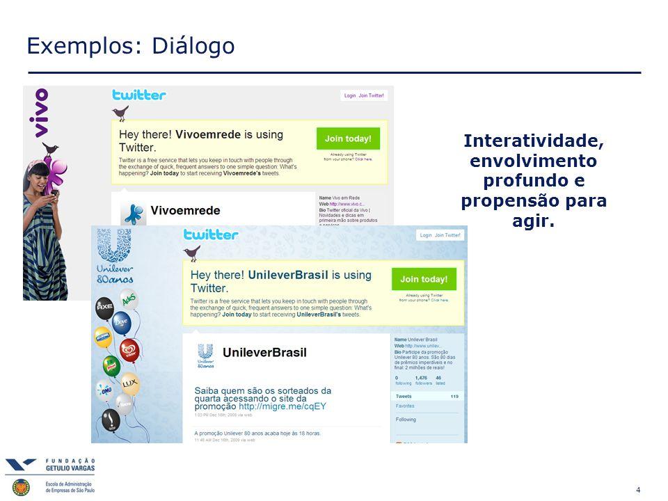 4 Exemplos: Diálogo Interatividade, envolvimento profundo e propensão para agir.