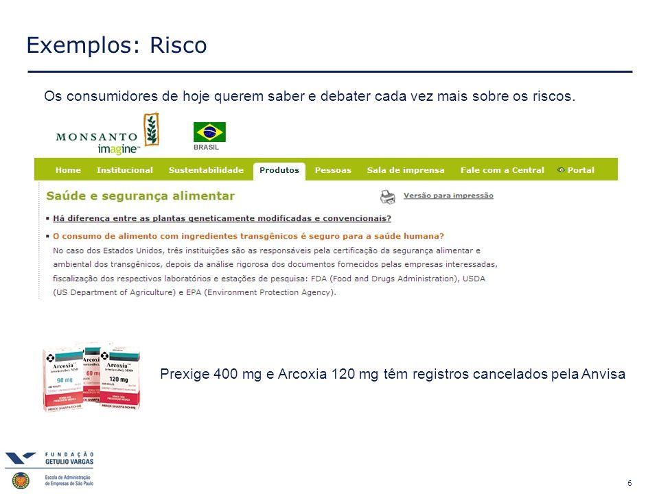 6 Exemplos: Risco Prexige 400 mg e Arcoxia 120 mg têm registros cancelados pela Anvisa Os consumidores de hoje querem saber e debater cada vez mais sobre os riscos.
