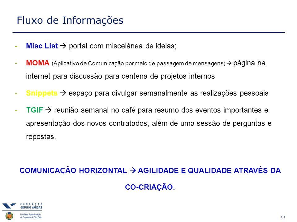 13 Fluxo de Informações -Misc List portal com miscelânea de ideias; -MOMA (Aplicativo de Comunicação por meio de passagem de mensagens) página na inte