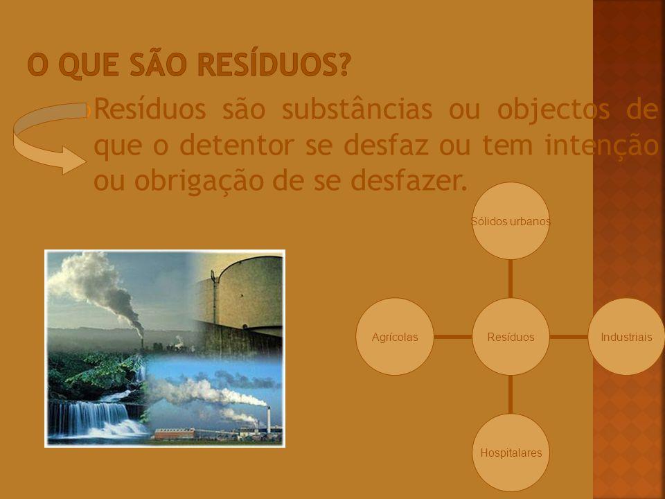 Resíduos Sólidos urbanos IndustriaisHospitalaresAgrícolas Resíduos são substâncias ou objectos de que o detentor se desfaz ou tem intenção ou obrigaçã