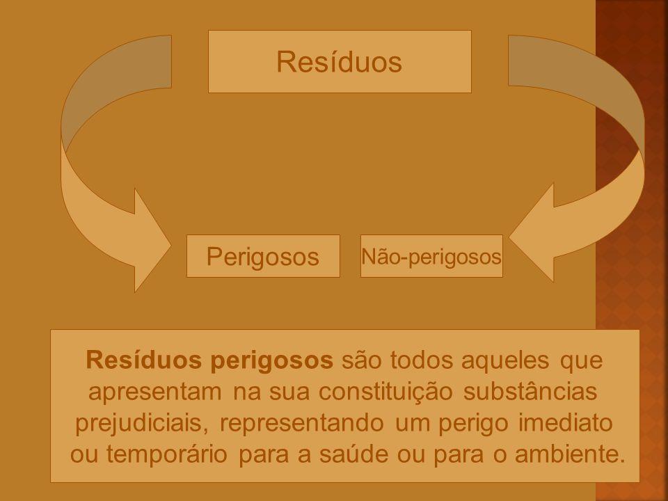 Resíduos Perigosos Não-perigosos Resíduos perigosos são todos aqueles que apresentam na sua constituição substâncias prejudiciais, representando um pe