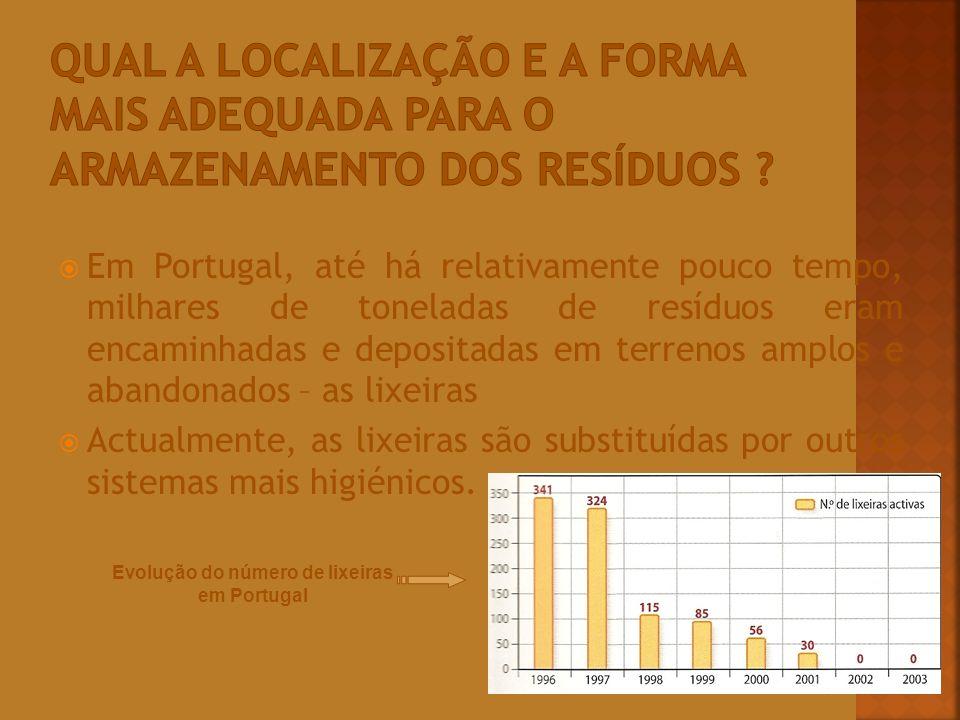 Em Portugal, até há relativamente pouco tempo, milhares de toneladas de resíduos eram encaminhadas e depositadas em terrenos amplos e abandonados – as