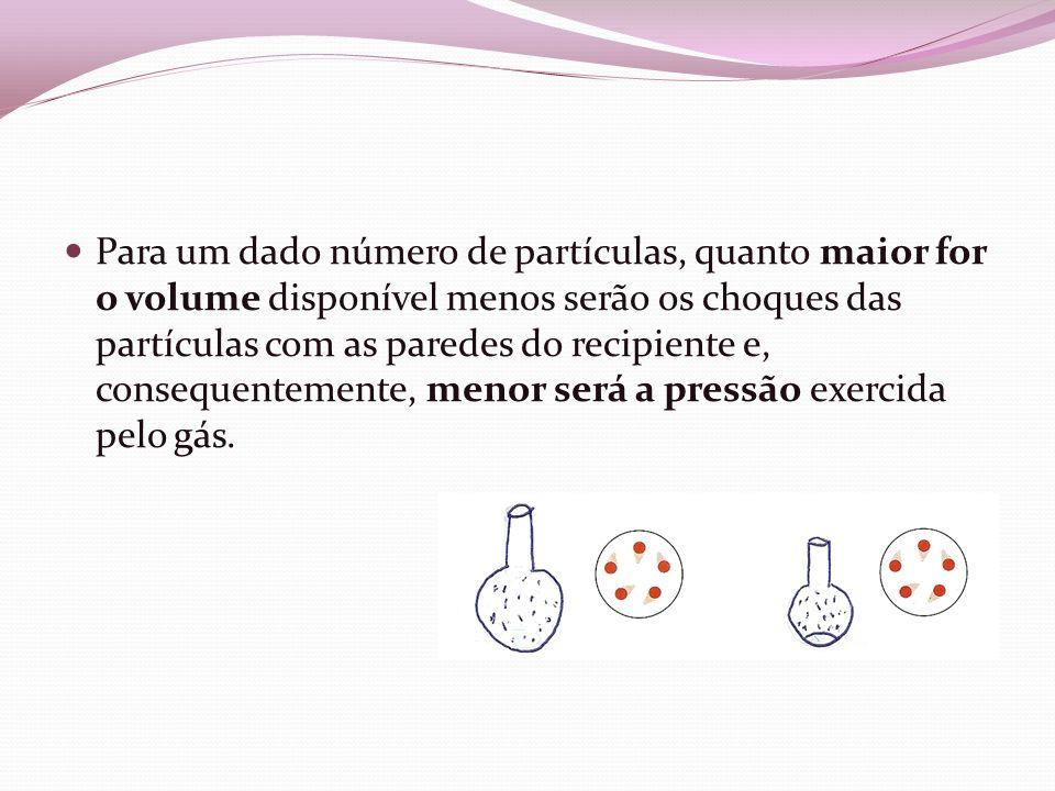 Para um dado número de partículas, quanto maior for o volume disponível menos serão os choques das partículas com as paredes do recipiente e, conseque