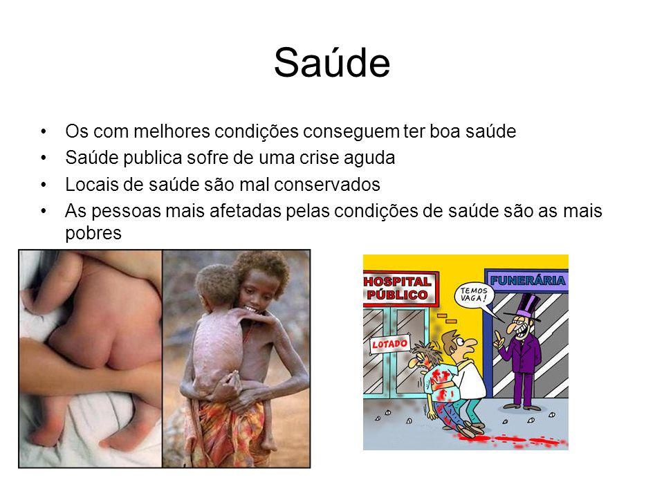 Saúde Os com melhores condições conseguem ter boa saúde Saúde publica sofre de uma crise aguda Locais de saúde são mal conservados As pessoas mais afe
