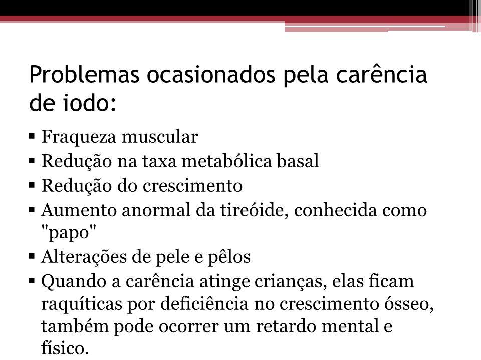 Problemas ocasionados pela carência de iodo: Fraqueza muscular Redução na taxa metabólica basal Redução do crescimento Aumento anormal da tireóide, co