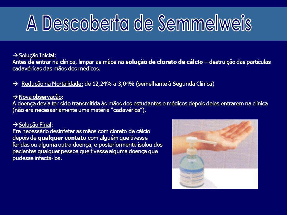 Solução Inicial: Antes de entrar na clínica, limpar as mãos na solução de cloreto de cálcio – destruição das partículas cadavéricas das mãos dos médic