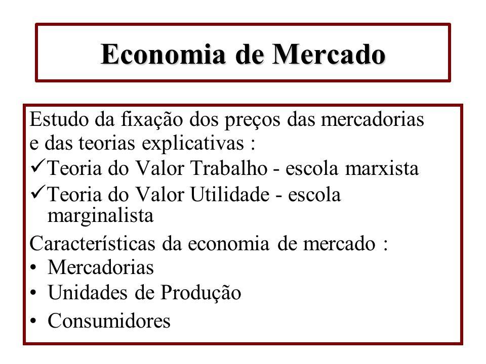 Economia de Mercado Estudo da fixação dos preços das mercadorias e das teorias explicativas : Teoria do Valor Trabalho - escola marxista Teoria do Val