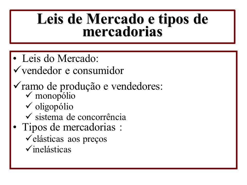 Leis de Mercado e tipos de mercadorias Leis do Mercado: vendedor e consumidor ramo de produção e vendedores: monopólio oligopólio sistema de concorrên