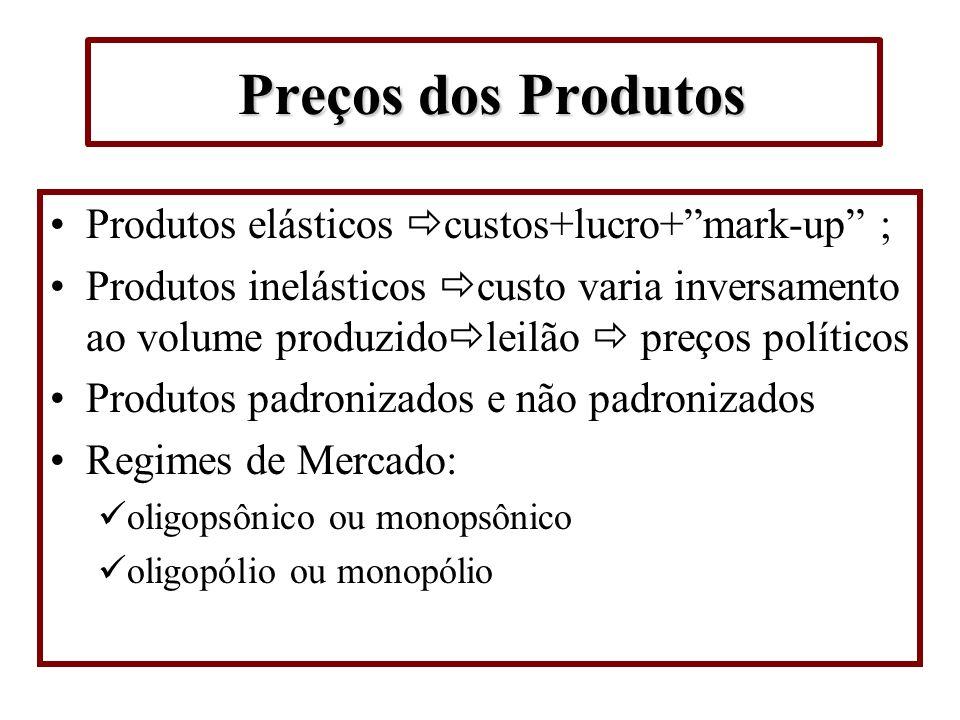 Tipos de Preços Produtos elásticos aos preços: produtos elásticos padronizados : grandes empresas e pequenos produtores produtos elásticos não padronizados Produtos inelásticos aos preços Suma: características dos produtos e dos mercados determinam a formação dos preços e o mark-upvaria conforme relação dos preços com os custos.