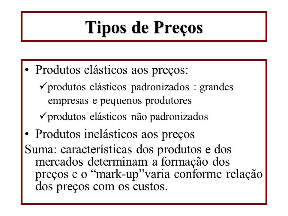 Tipos de Preços Produtos elásticos aos preços: produtos elásticos padronizados : grandes empresas e pequenos produtores produtos elásticos não padroni