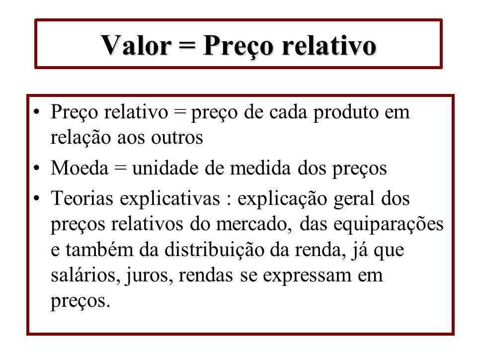 Valor = Preço relativo Preço relativo = preço de cada produto em relação aos outros Moeda = unidade de medida dos preços Teorias explicativas : explic