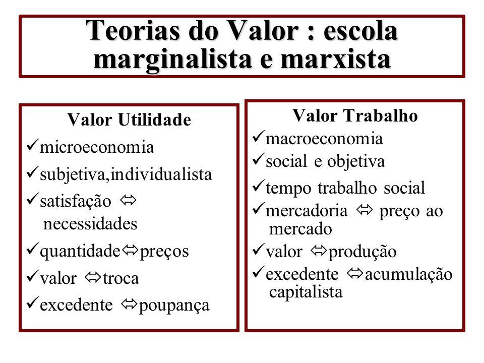 Teorias do Valor : escola marginalista e marxista Valor Utilidade microeconomia subjetiva,individualista satisfação necessidades quantidade preços val