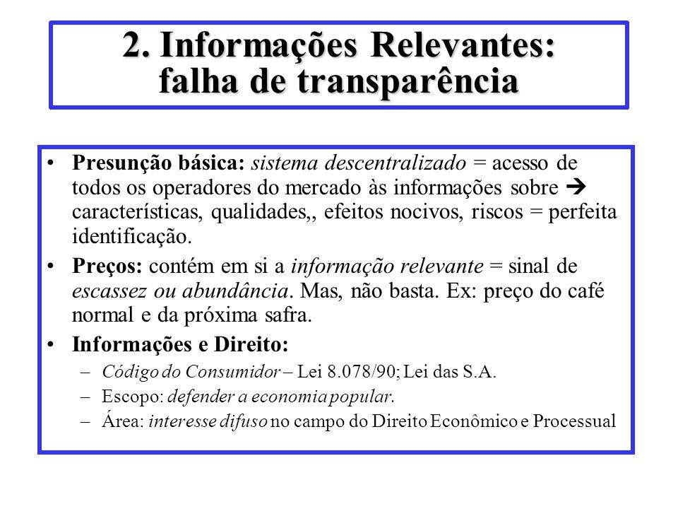 2. Informações Relevantes: falha de transparência Presunção básica: sistema descentralizado = acesso de todos os operadores do mercado às informações