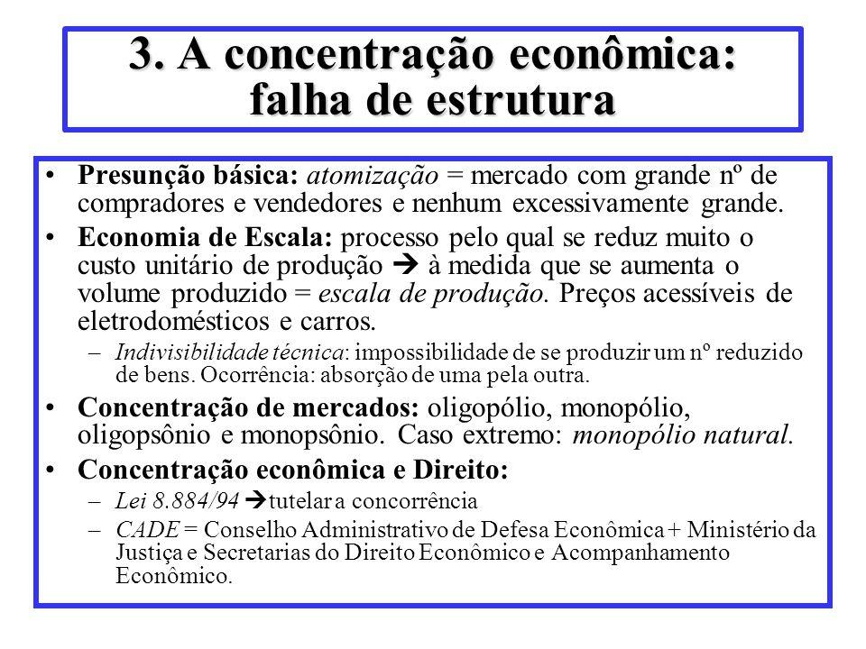 3. A concentração econômica: falha de estrutura Presunção básica: atomização = mercado com grande nº de compradores e vendedores e nenhum excessivamen