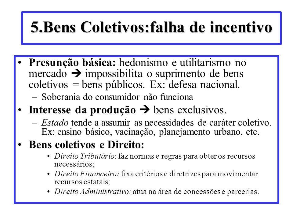 5.Bens Coletivos:falha de incentivo Presunção básica: hedonismo e utilitarismo no mercado impossibilita o suprimento de bens coletivos = bens públicos