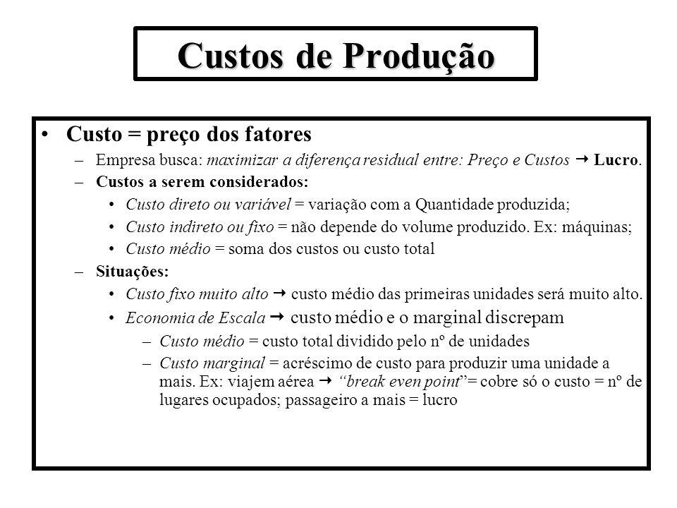 Custos de Produção Custo = preço dos fatores –Empresa busca: maximizar a diferença residual entre: Preço e Custos Lucro. –Custos a serem considerados: