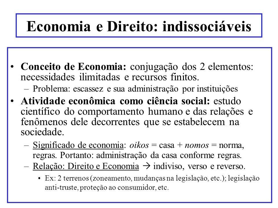 Economia e Direito: indissociáveis Conceito de Economia: conjugação dos 2 elementos: necessidades ilimitadas e recursos finitos. –Problema: escassez e