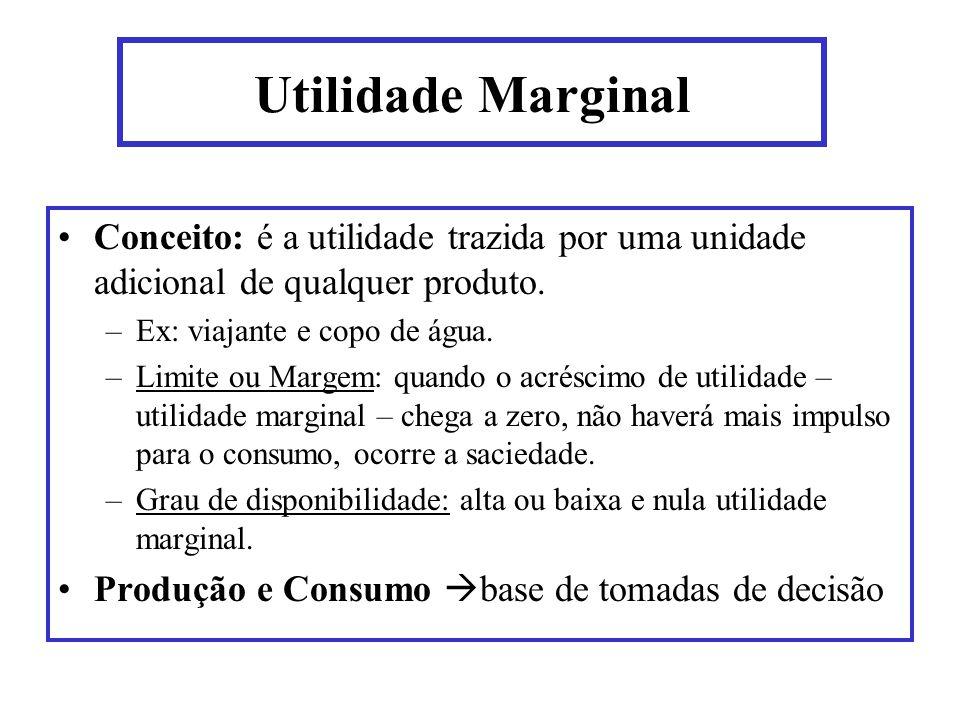 Utilidade Marginal Conceito: é a utilidade trazida por uma unidade adicional de qualquer produto. –Ex: viajante e copo de água. –Limite ou Margem: qua