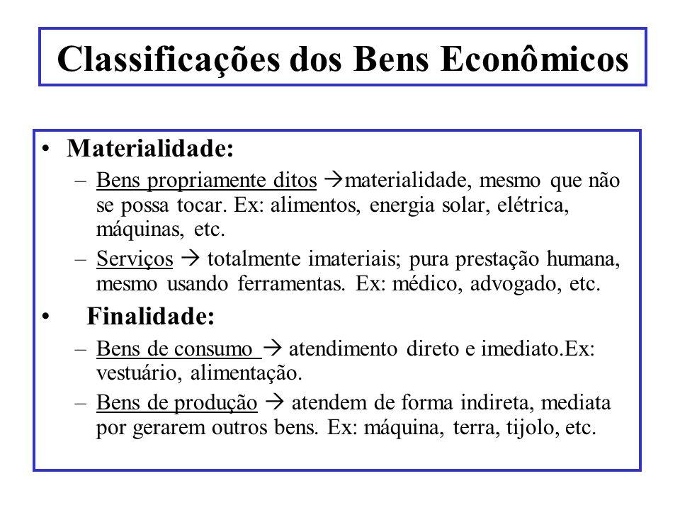 Classificações dos Bens Econômicos Materialidade: –Bens propriamente ditos materialidade, mesmo que não se possa tocar. Ex: alimentos, energia solar,