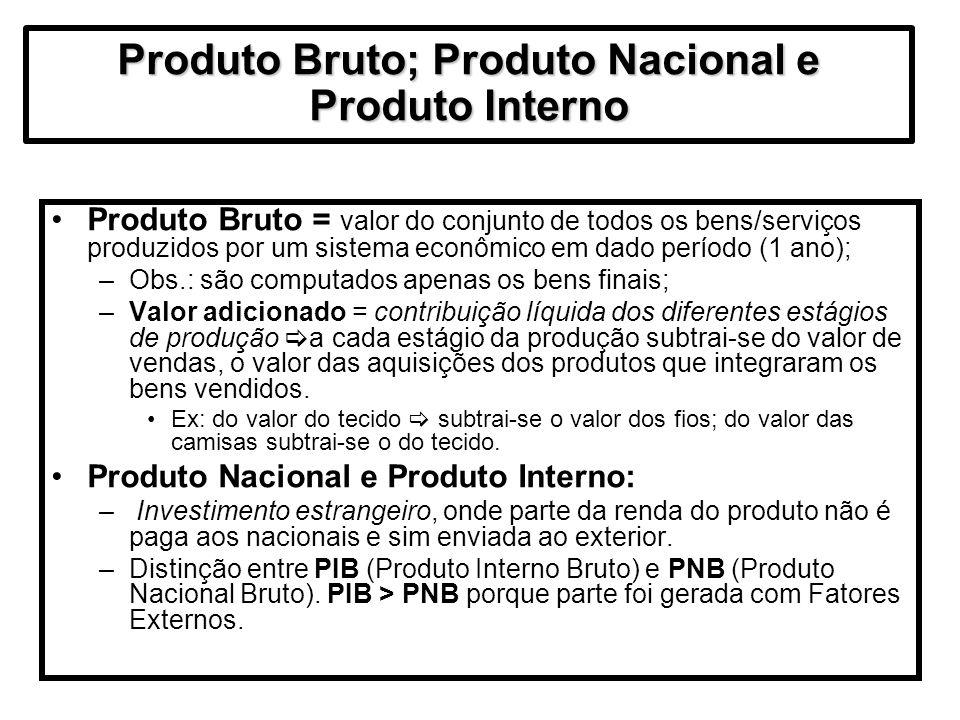 Produto Bruto; Produto Nacional e Produto Interno Produto Bruto = valor do conjunto de todos os bens/serviços produzidos por um sistema econômico em d