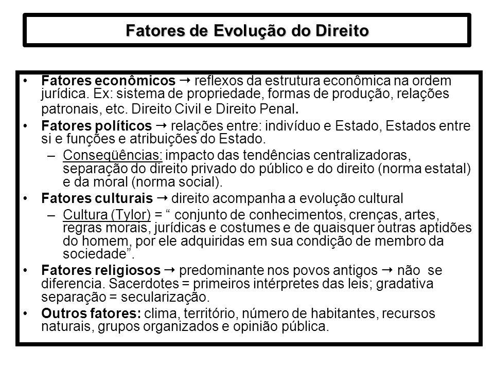 Fatores de Evolução do Direito Fatores econômicos reflexos da estrutura econômica na ordem jurídica. Ex: sistema de propriedade, formas de produção, r
