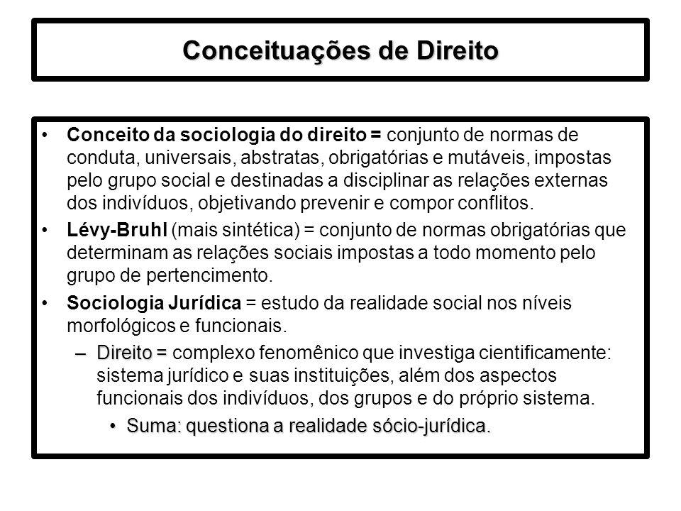 Conceituações de Direito Conceito da sociologia do direito = conjunto de normas de conduta, universais, abstratas, obrigatórias e mutáveis, impostas p