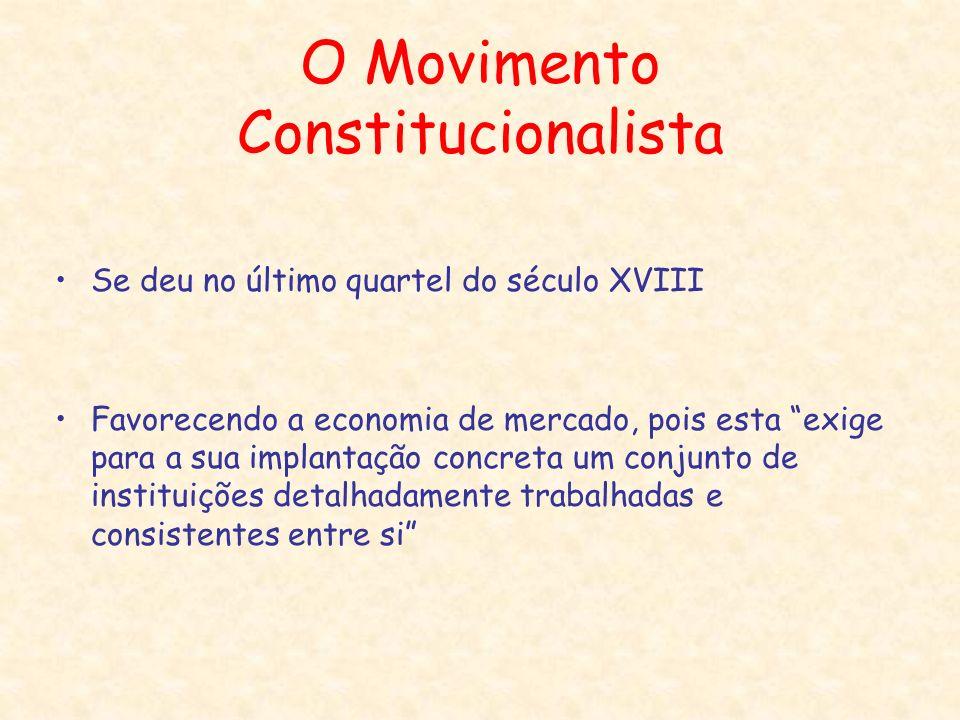 O Movimento Constitucionalista Se deu no último quartel do século XVIII Favorecendo a economia de mercado, pois esta exige para a sua implantação conc