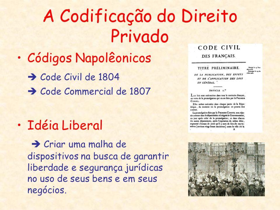A Codificação do Direito Privado Códigos Napolêonicos Code Civil de 1804 Code Commercial de 1807 Idéia Liberal Criar uma malha de dispositivos na busc