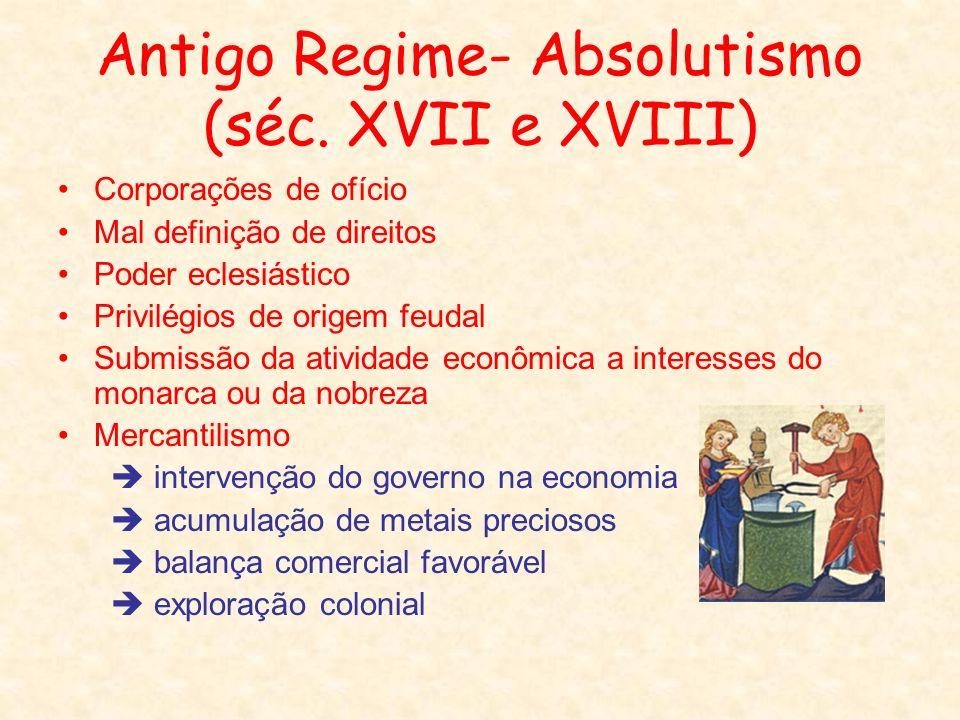 Antigo Regime- Absolutismo (séc. XVII e XVIII) Corporações de ofício Mal definição de direitos Poder eclesiástico Privilégios de origem feudal Submiss