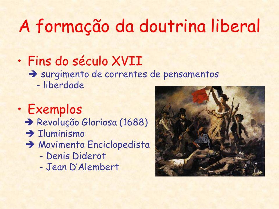 A formação da doutrina liberal Fins do século XVII surgimento de correntes de pensamentos - liberdade Exemplos Revolução Gloriosa (1688) Iluminismo Mo
